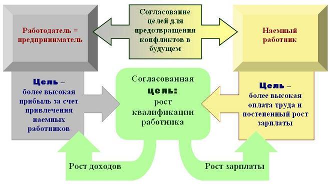Юридическая консультация компании